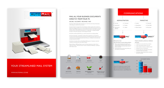 Automail Software Brochure Design Duffy Design